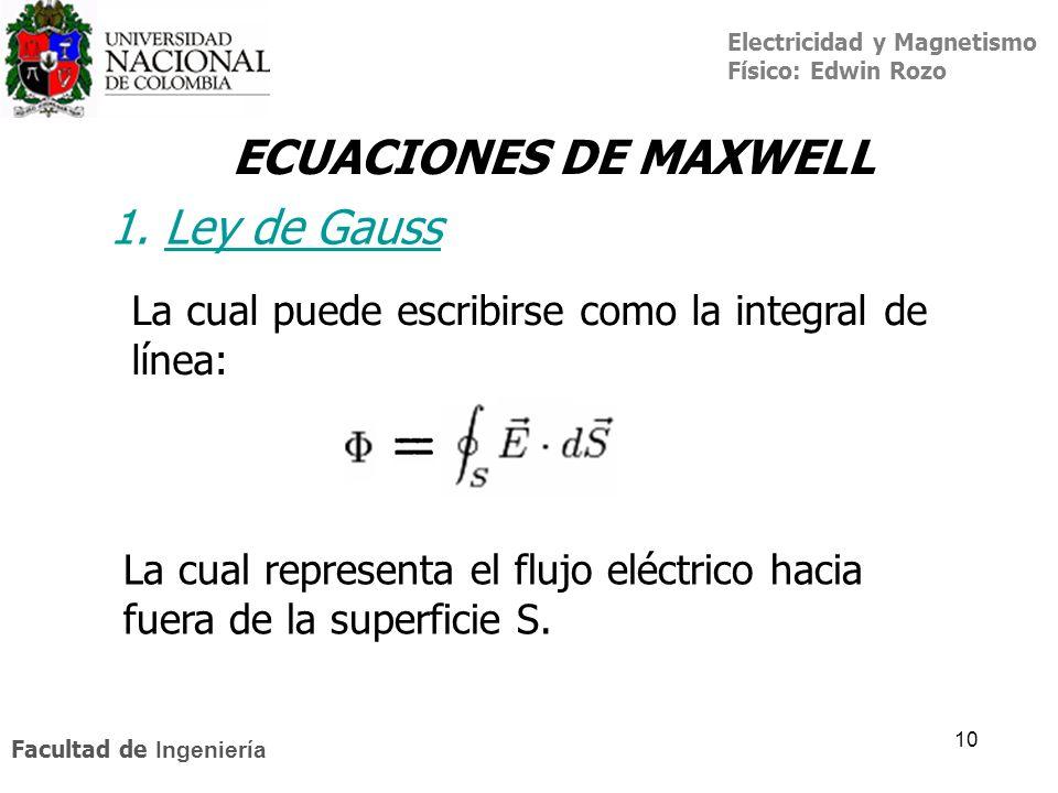 ECUACIONES DE MAXWELL 1. Ley de Gauss