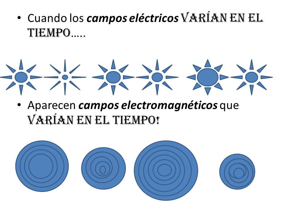 Cuando los campos eléctricos varían en el tiempo…..