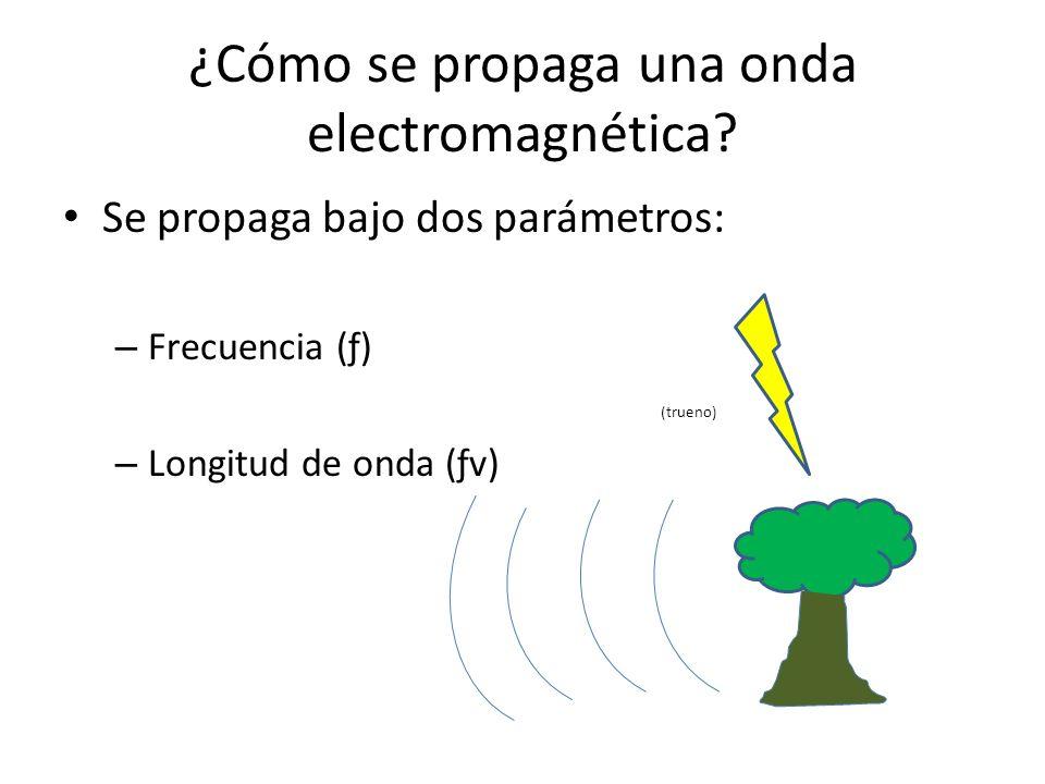 ¿Cómo se propaga una onda electromagnética