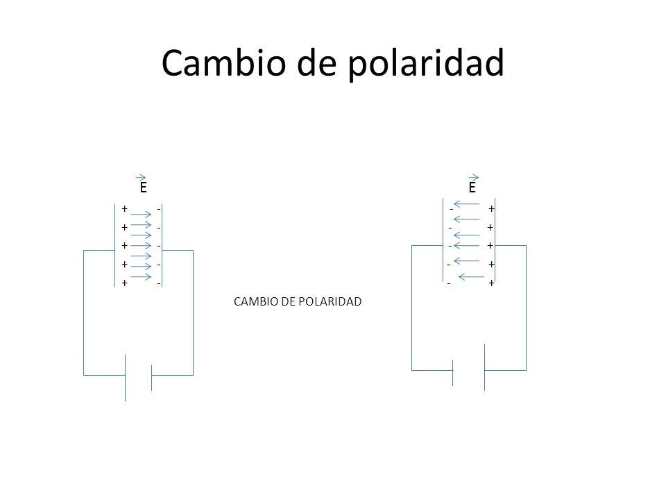 Cambio de polaridad E E + - - + + - - + + - - + + - - +