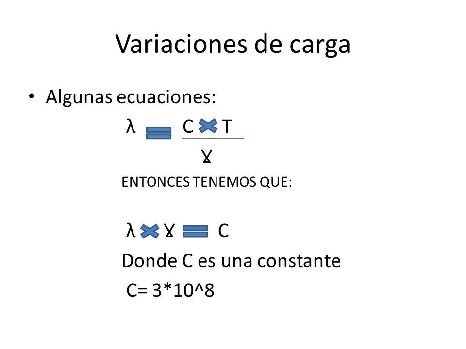 Variaciones de carga Algunas ecuaciones: λ C T Ɣ λ Ɣ C