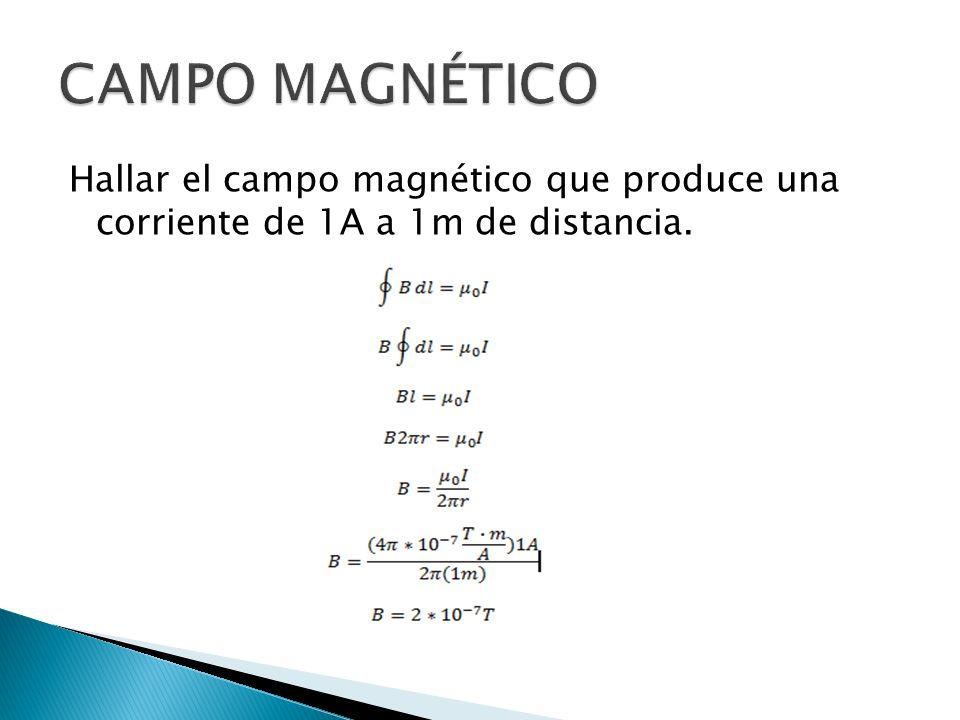 CAMPO MAGNÉTICO Hallar el campo magnético que produce una corriente de 1A a 1m de distancia.
