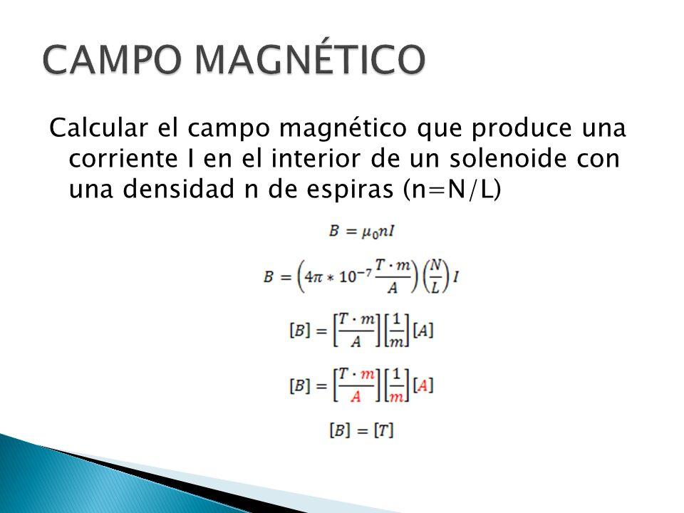 CAMPO MAGNÉTICO Calcular el campo magnético que produce una corriente I en el interior de un solenoide con una densidad n de espiras (n=N/L)