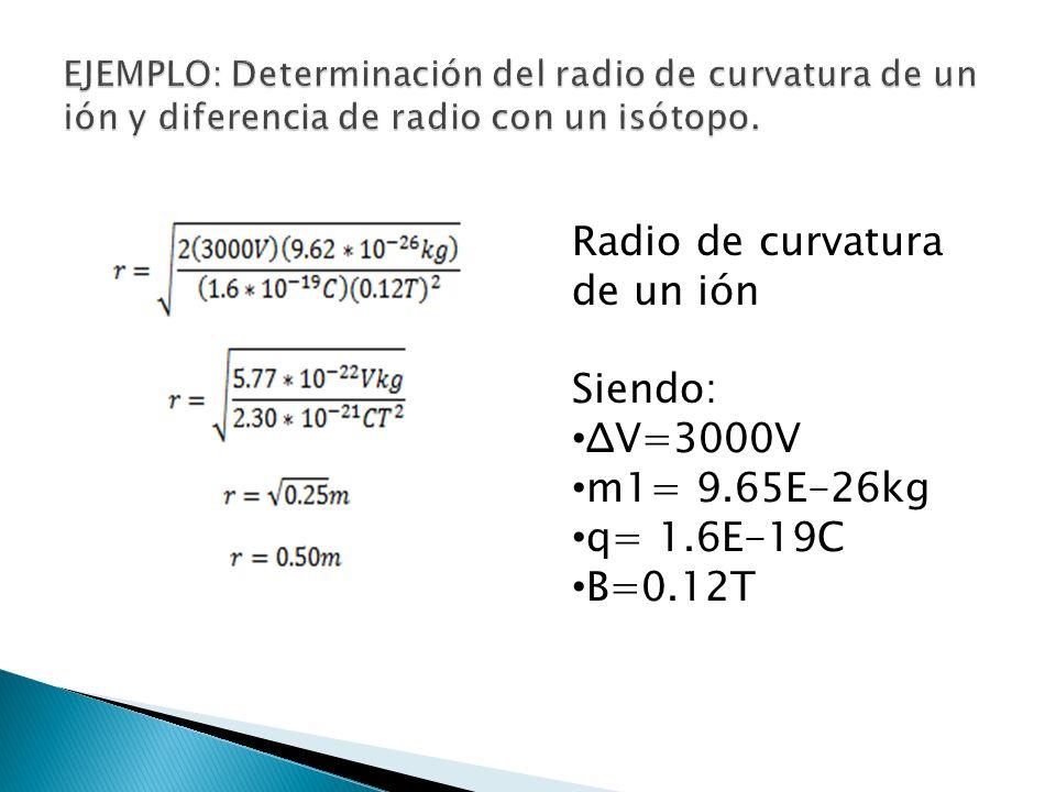 Radio de curvatura de un ión