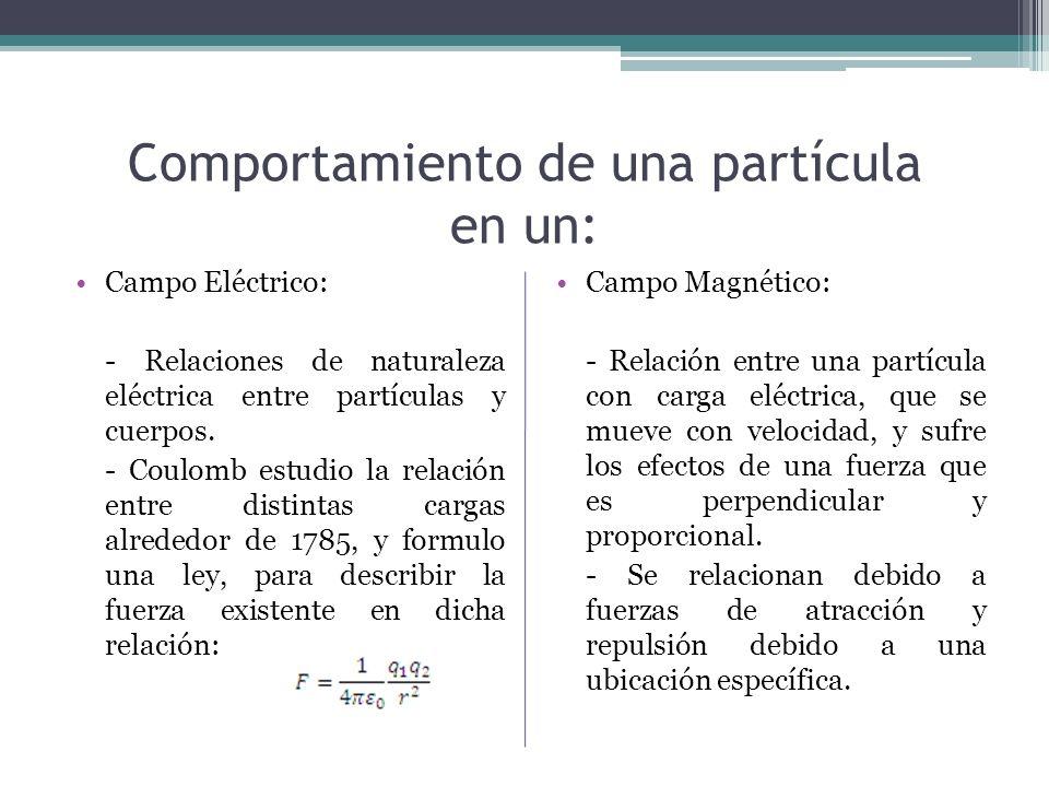 Comportamiento de una partícula en un: