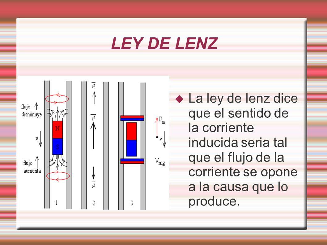 LEY DE LENZ La ley de lenz dice que el sentido de la corriente inducida seria tal que el flujo de la corriente se opone a la causa que lo produce.