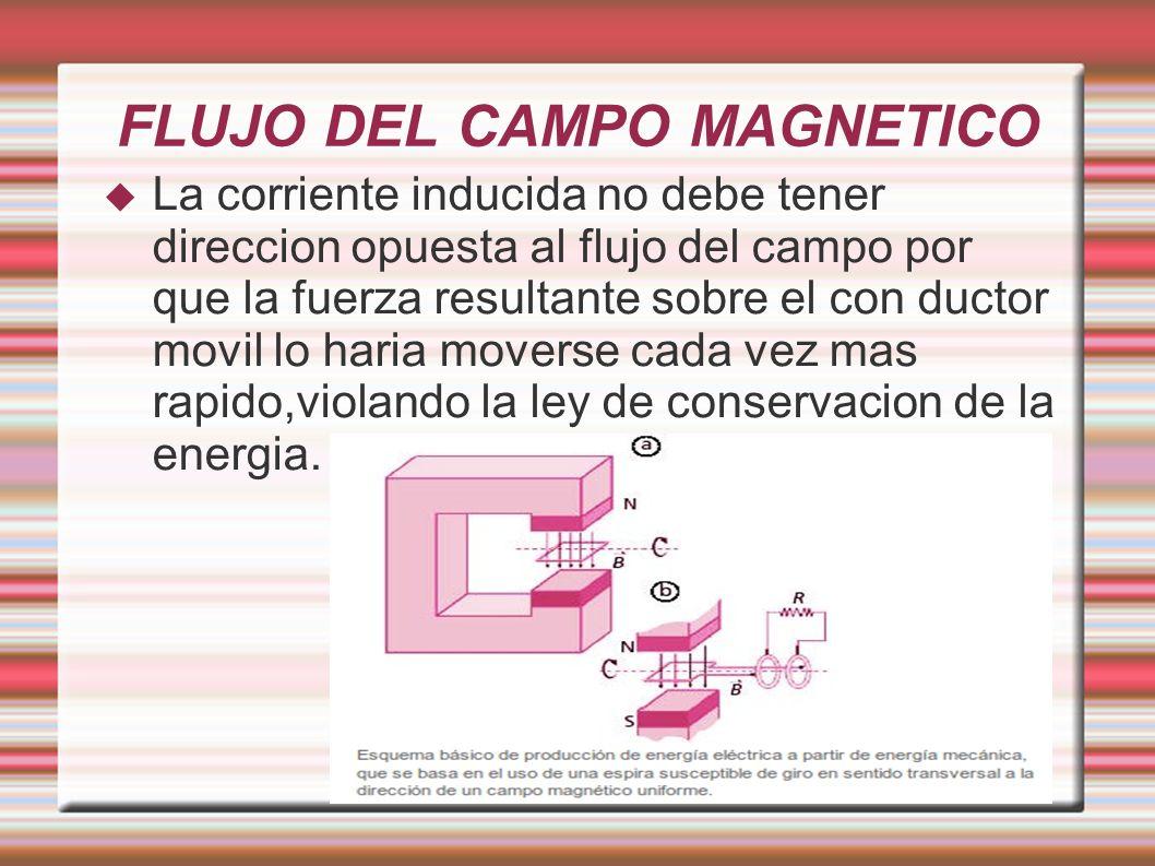 FLUJO DEL CAMPO MAGNETICO