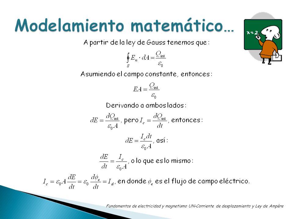 Modelamiento matemático…