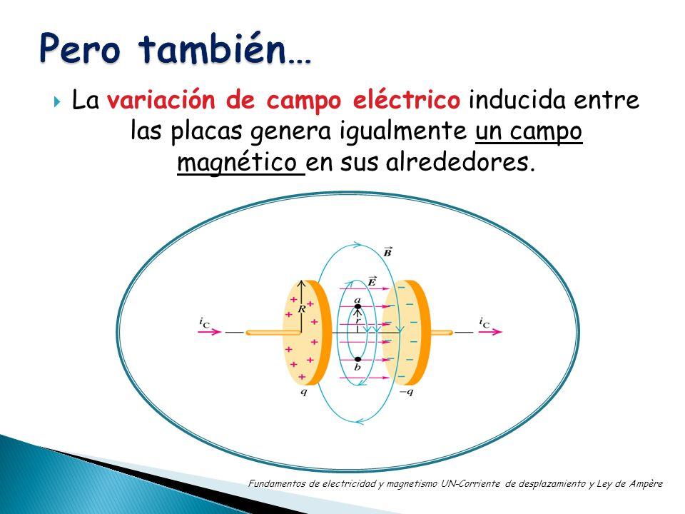 Pero también…La variación de campo eléctrico inducida entre las placas genera igualmente un campo magnético en sus alrededores.