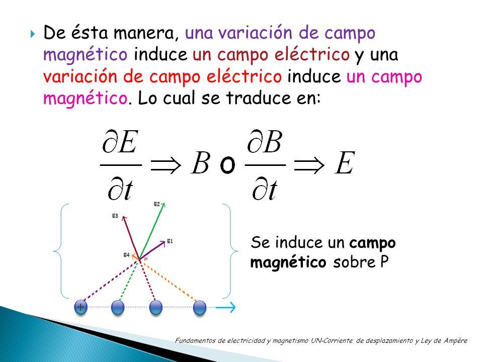 De ésta manera, una variación de campo magnético induce un campo eléctrico y una variación de campo eléctrico induce un campo magnético. Lo cual se traduce en: