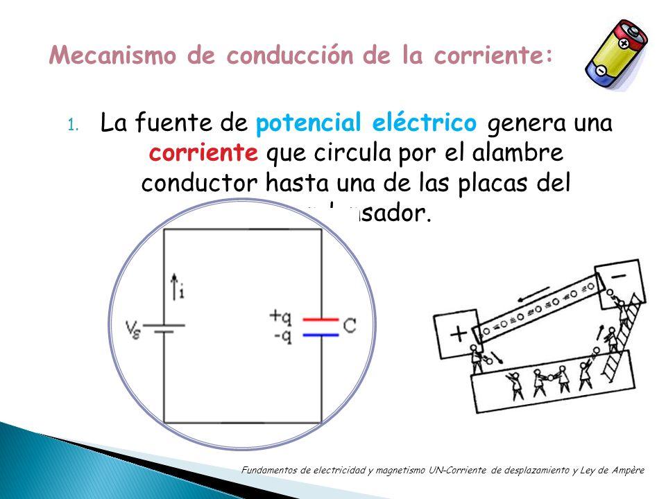 Mecanismo de conducción de la corriente: