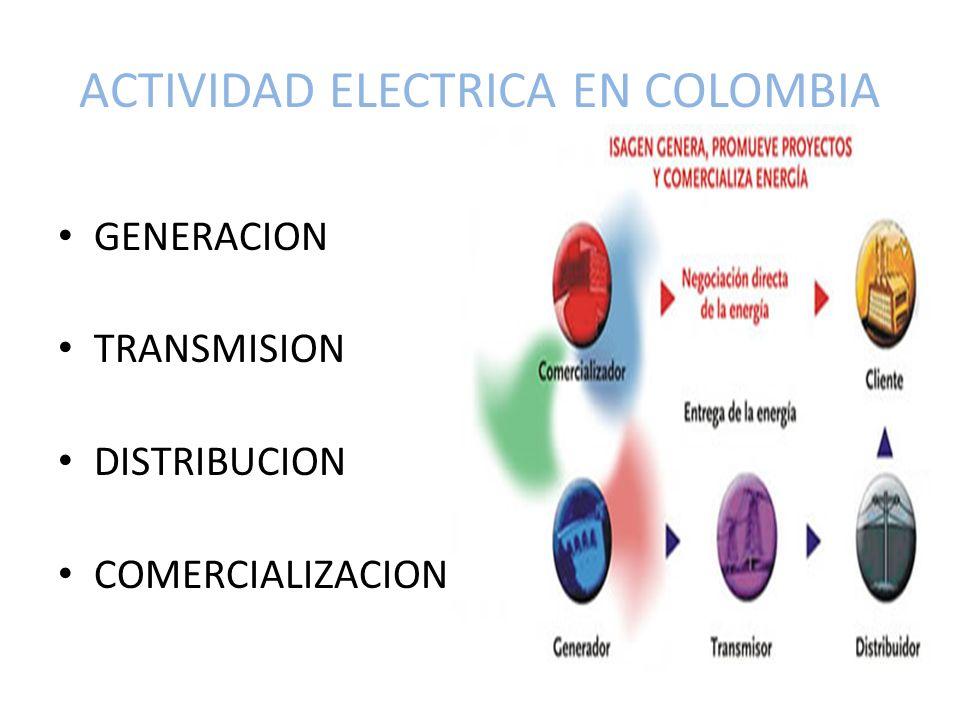 ACTIVIDAD ELECTRICA EN COLOMBIA