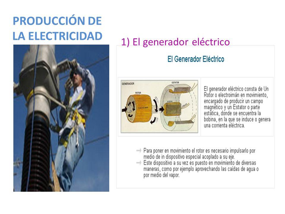 PRODUCCIÓN DE LA ELECTRICIDAD