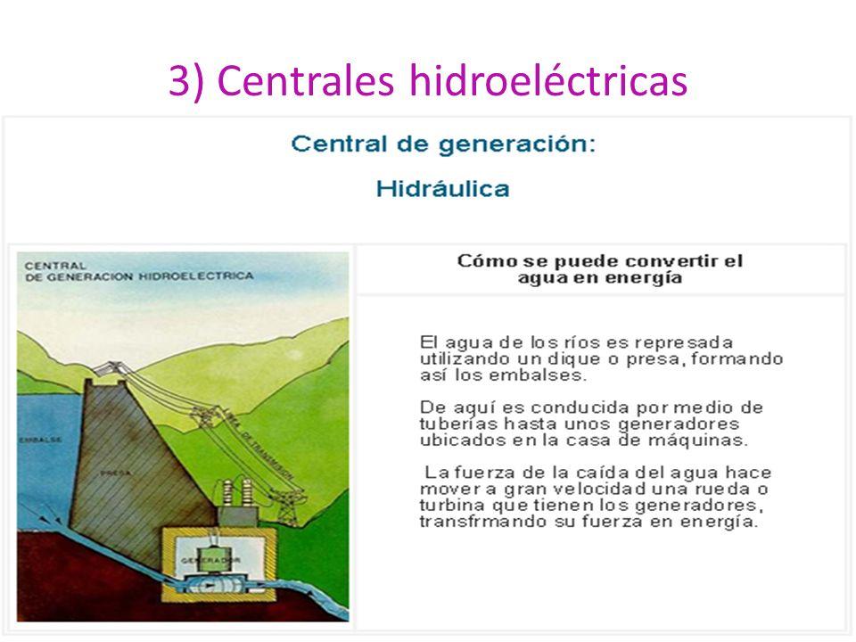 3) Centrales hidroeléctricas