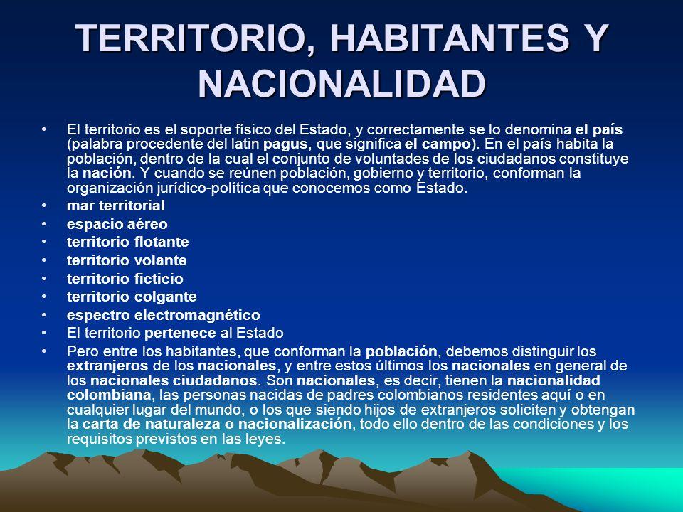 TERRITORIO, HABITANTES Y NACIONALIDAD