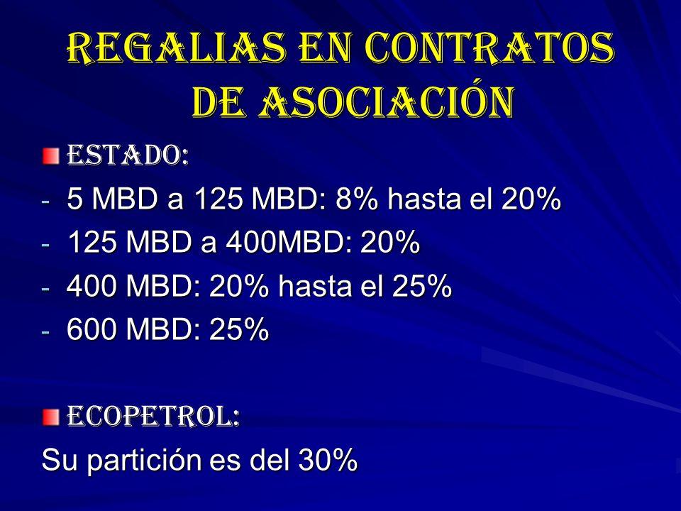 REGALIAS EN CONTRATOS DE ASOCIACIÓN