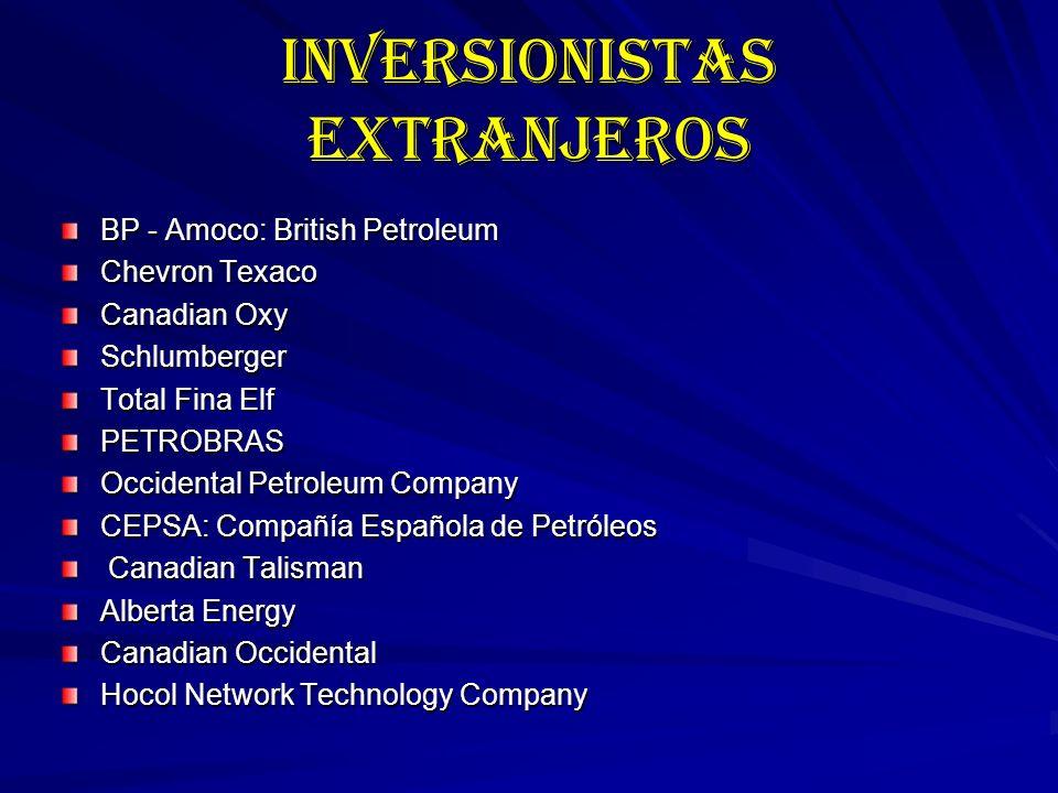 INVERSIONISTAS EXTRANJEROS