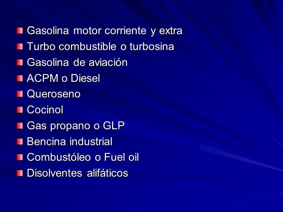 Gasolina motor corriente y extra
