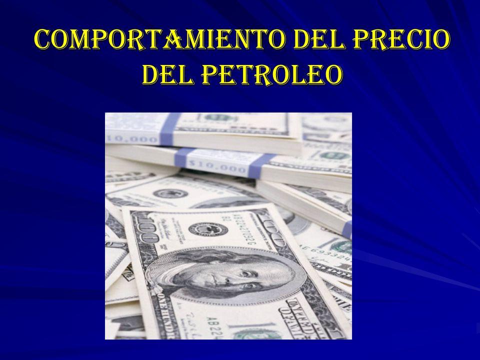 COMPORTAMIENTO DEL PRECIO DEL PETROLEO