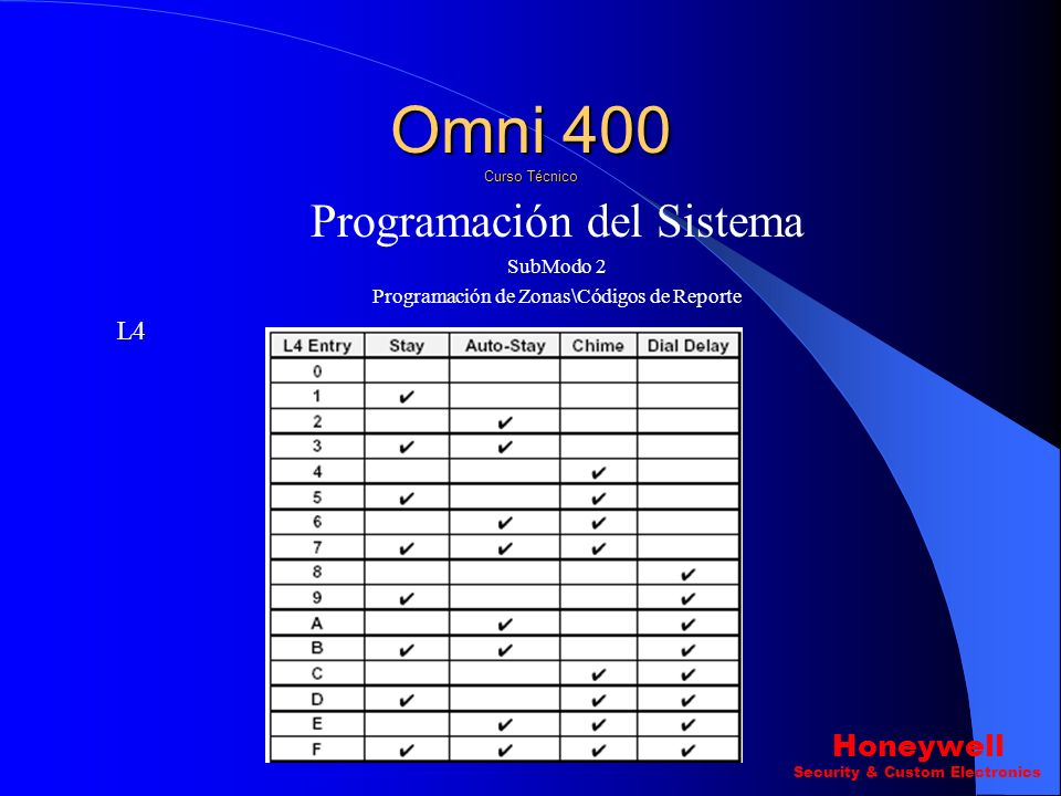 Omni 400 Curso Técnico Programación del Sistema Honeywell L4 SubModo 2