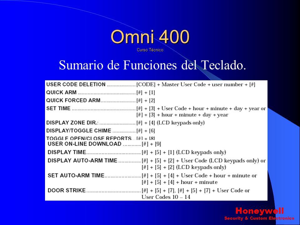 Omni 400 Curso Técnico Sumario de Funciones del Teclado. Honeywell