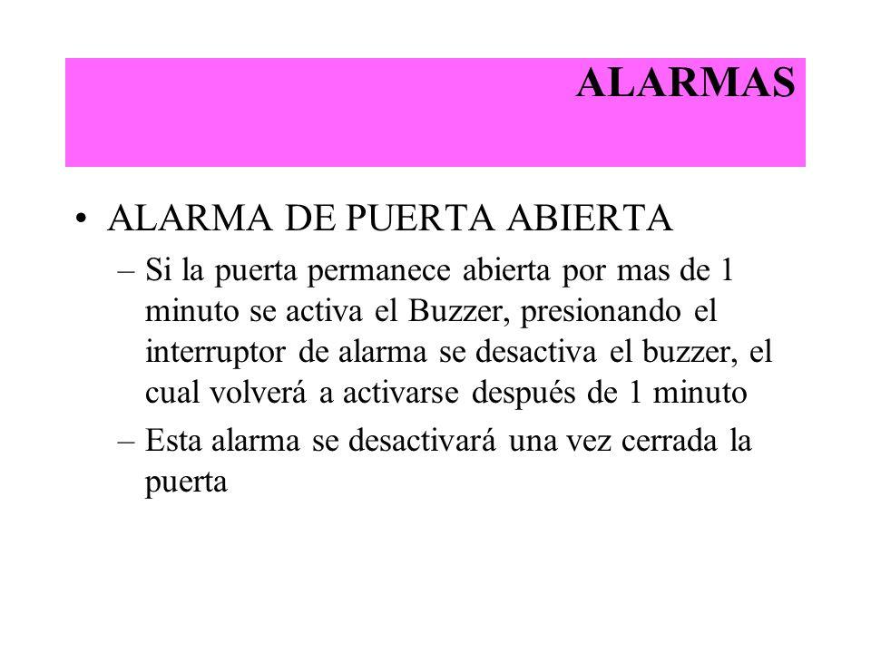 ALARMAS ALARMA DE PUERTA ABIERTA