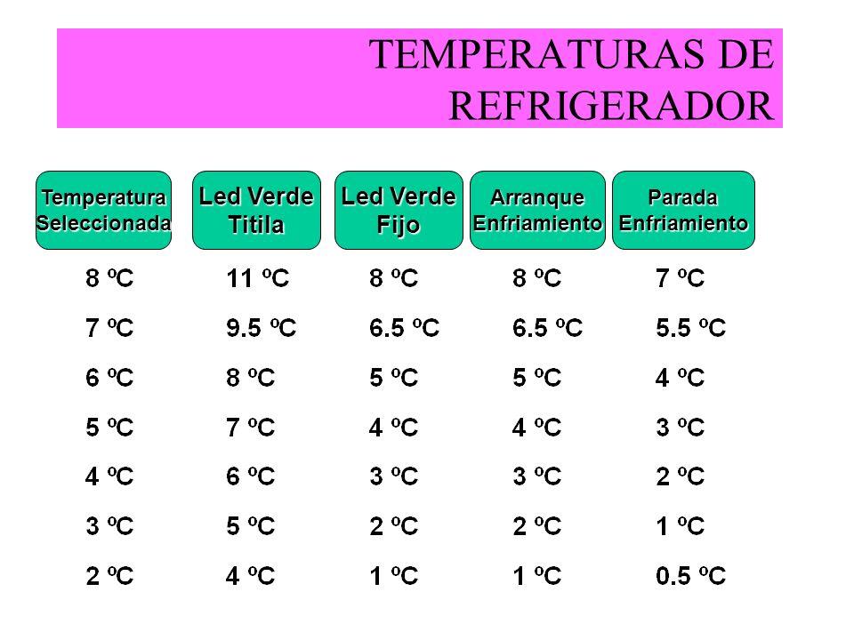 TEMPERATURAS DE REFRIGERADOR