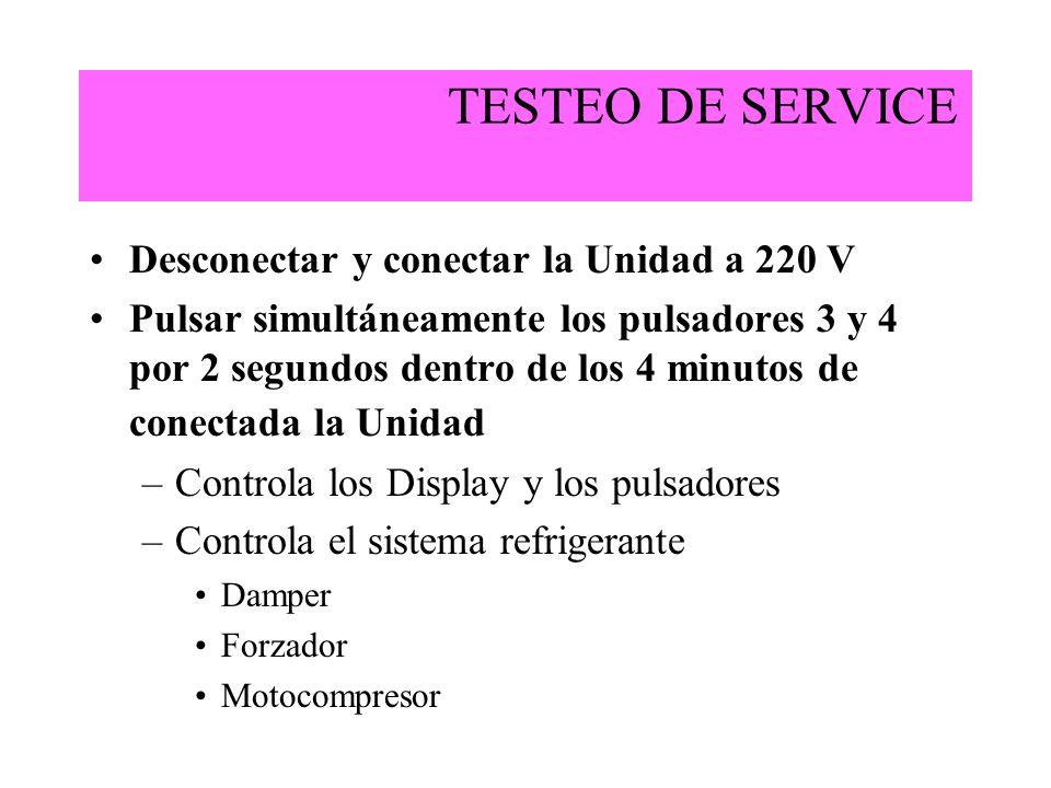 TESTEO DE SERVICE Desconectar y conectar la Unidad a 220 V