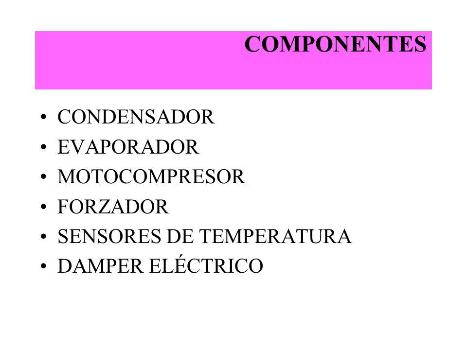 COMPONENTES CONDENSADOR EVAPORADOR MOTOCOMPRESOR FORZADOR
