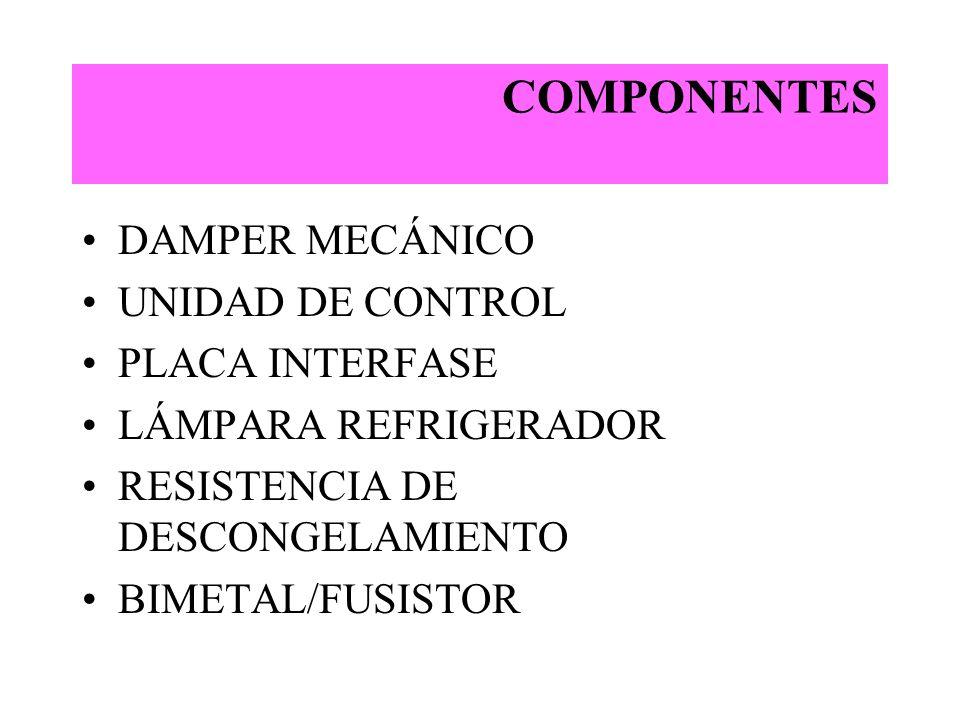 COMPONENTES DAMPER MECÁNICO UNIDAD DE CONTROL PLACA INTERFASE