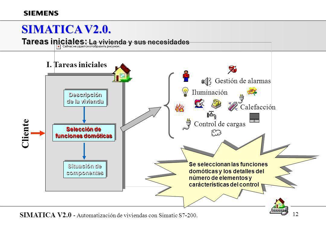 SIMATICA V2.0. Cliente Tareas iniciales: La vivienda y sus necesidades