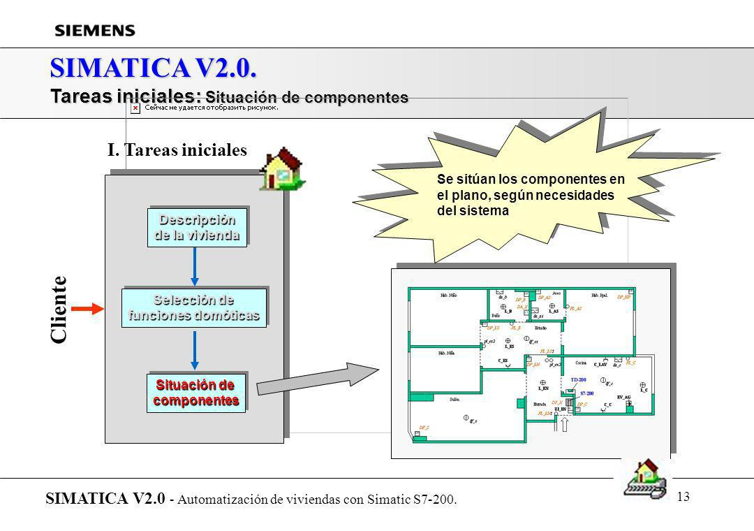 SIMATICA V2.0. Cliente Tareas iniciales: Situación de componentes
