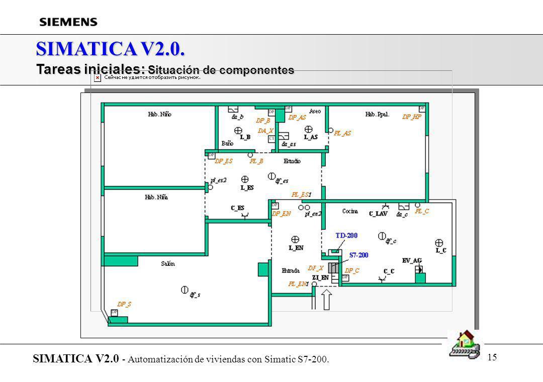SIMATICA V2.0. Tareas iniciales: Situación de componentes