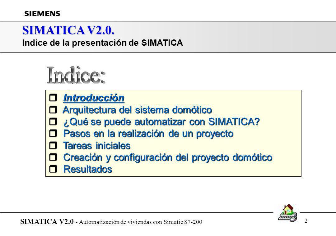 Indice: SIMATICA V2.0. Introducción Arquitectura del sistema domótico