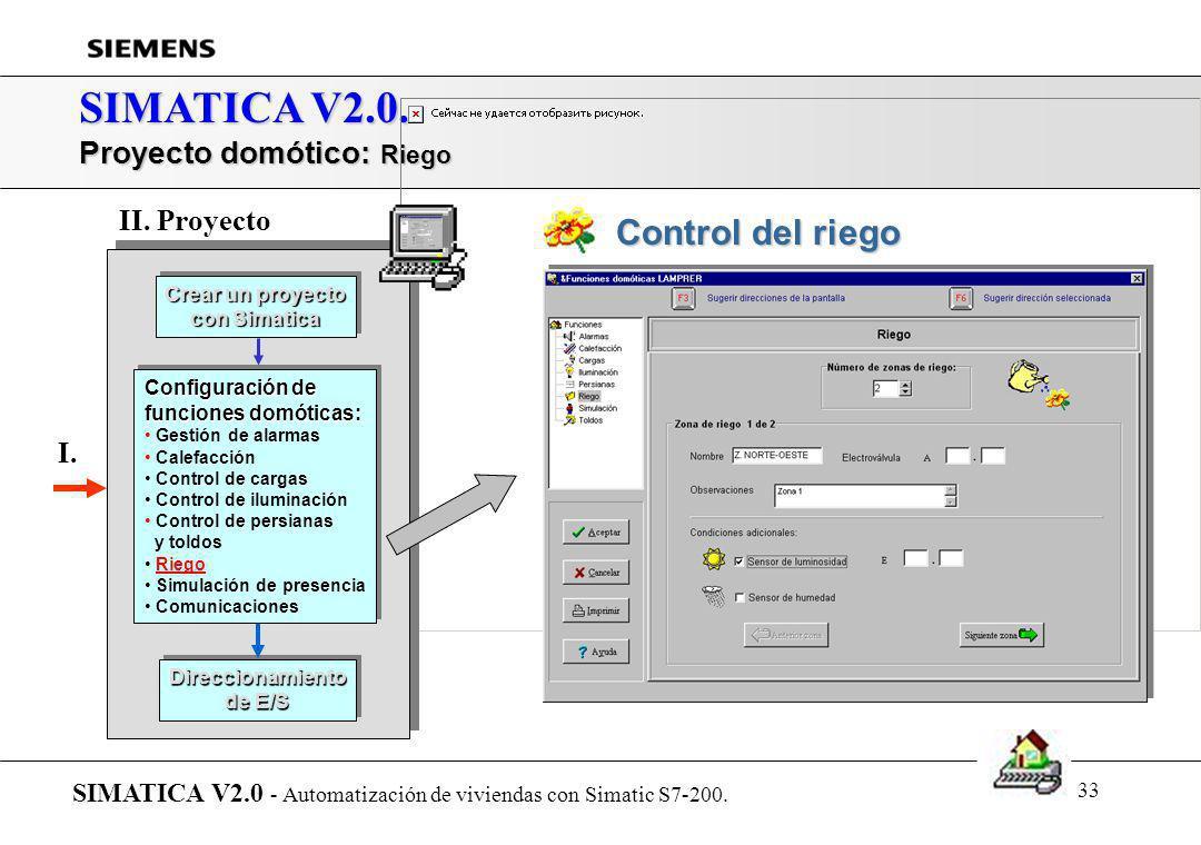 SIMATICA V2.0. Control del riego Proyecto domótico: Riego II. Proyecto