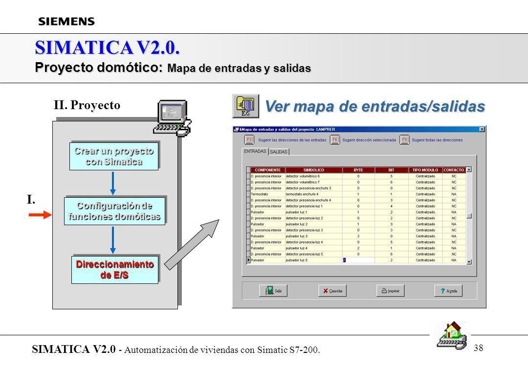 SIMATICA V2.0. Ver mapa de entradas/salidas