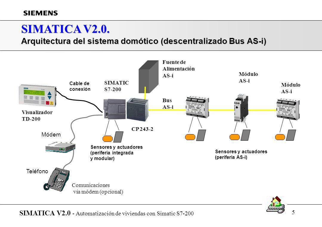 SIMATICA V2.0. Arquitectura del sistema domótico (descentralizado Bus AS-i) SIMATICA V2.0 - Automatización de viviendas con Simatic S7-200.
