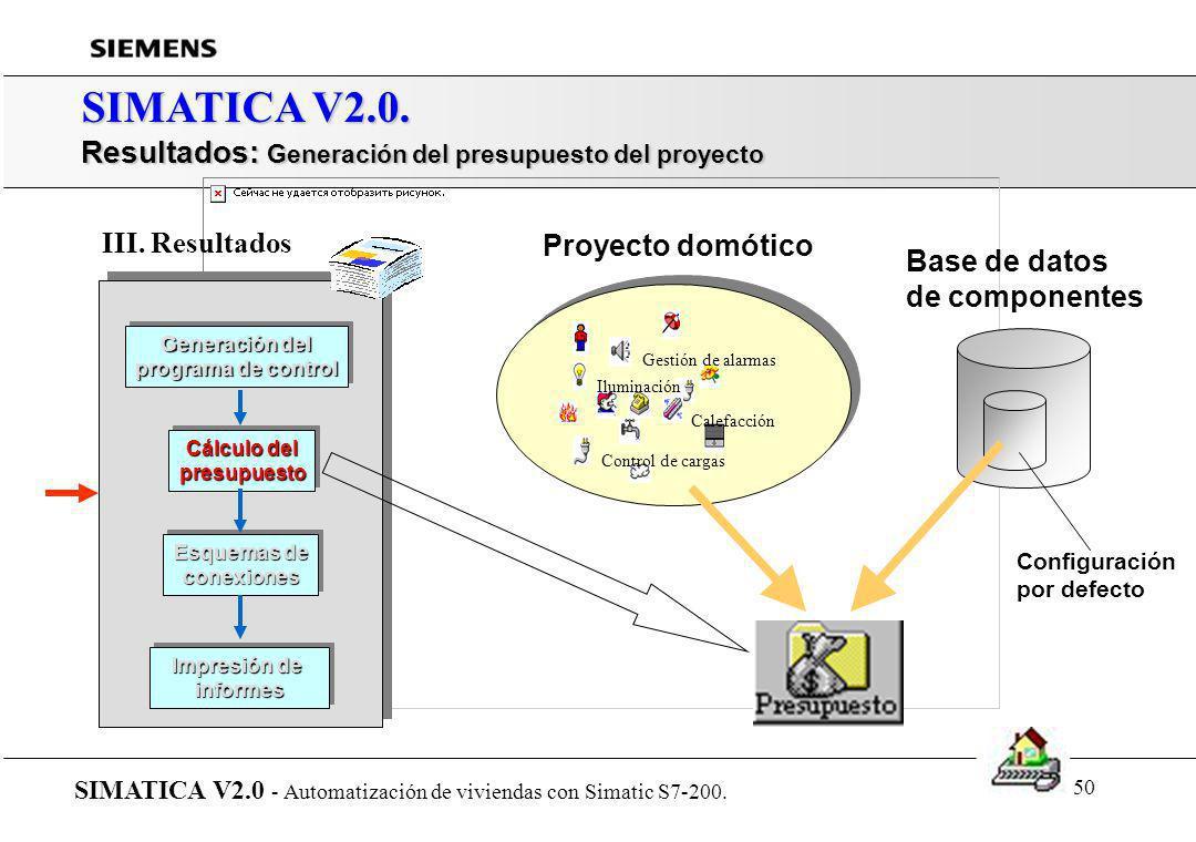 SIMATICA V2.0. Resultados: Generación del presupuesto del proyecto