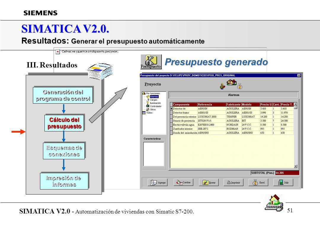 SIMATICA V2.0. Presupuesto generado
