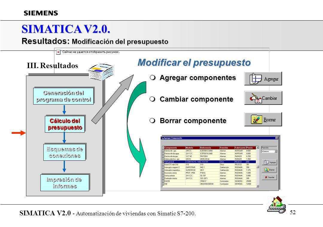 SIMATICA V2.0. Modificar el presupuesto
