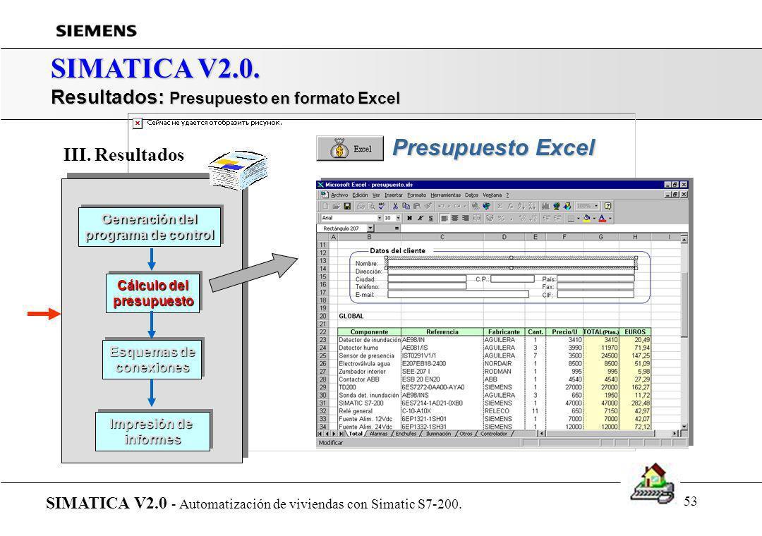 SIMATICA V2.0. Presupuesto Excel