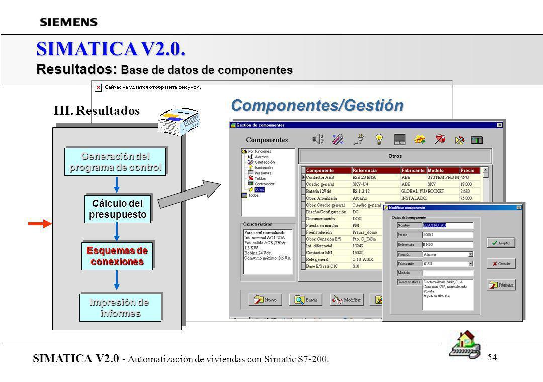 SIMATICA V2.0. Componentes/Gestión