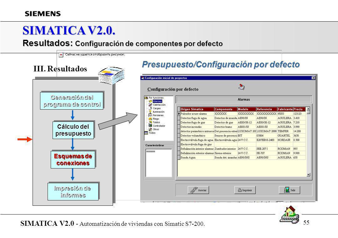 SIMATICA V2.0. Resultados: Configuración de componentes por defecto