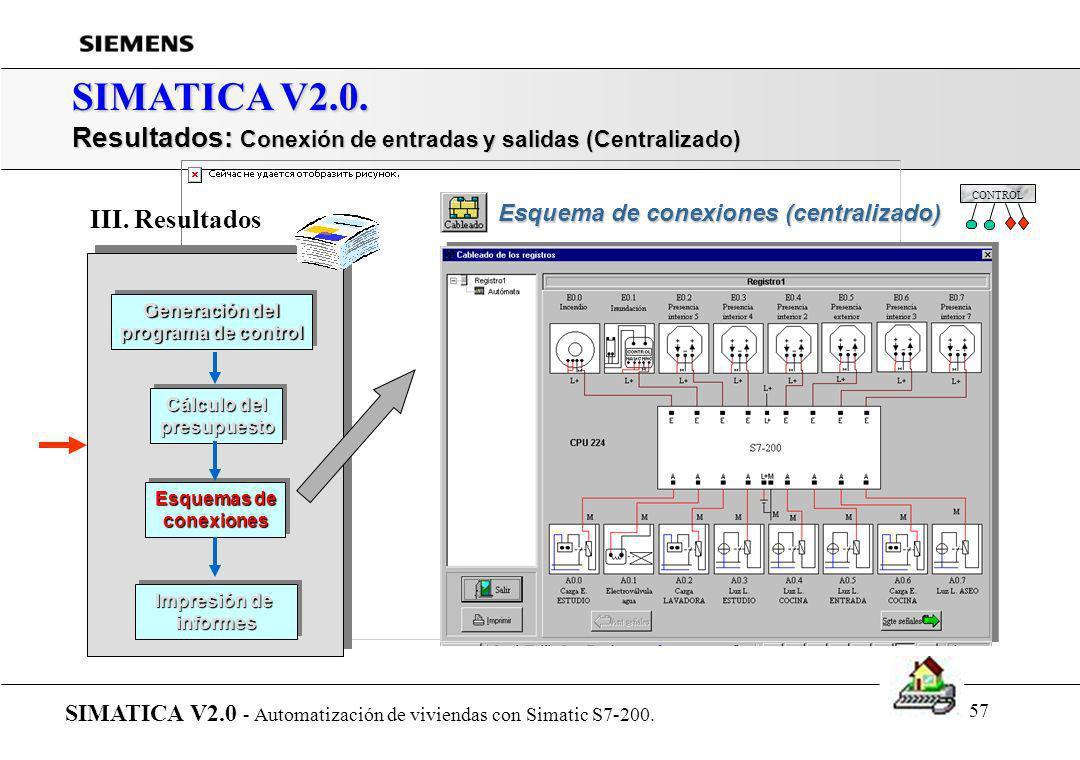 SIMATICA V2.0. Resultados: Conexión de entradas y salidas (Centralizado) SIMATICA V2.0 - Automatización de viviendas con Simatic S7-200.