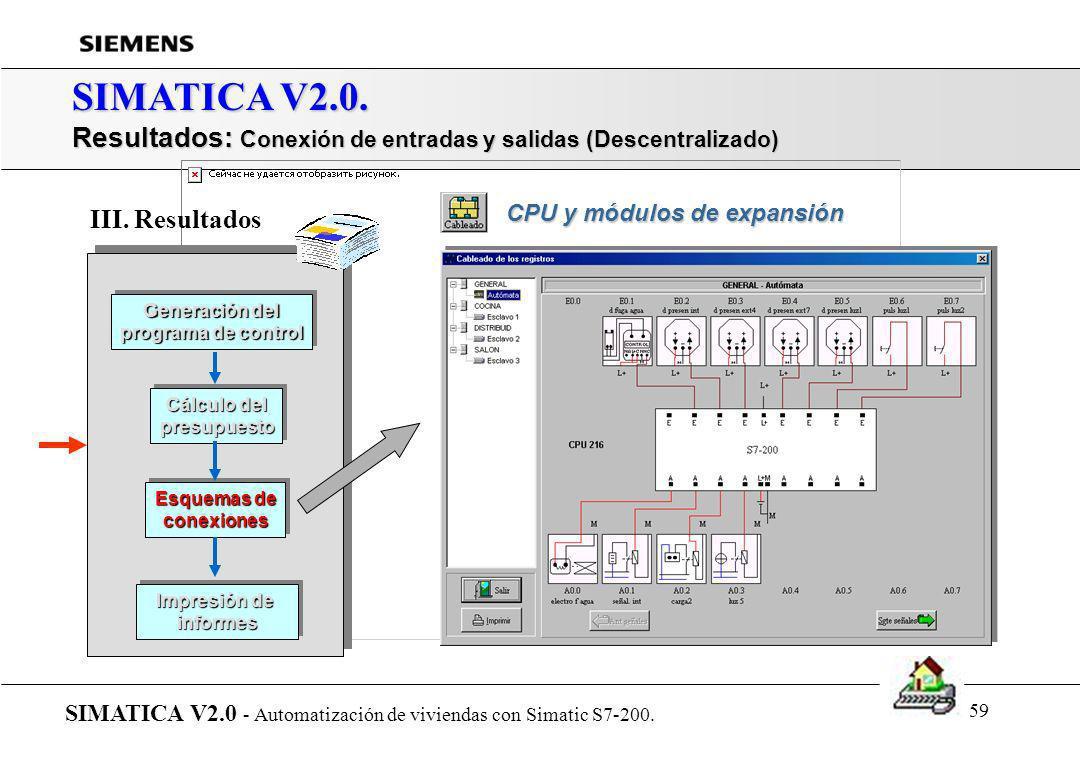 SIMATICA V2.0. Resultados: Conexión de entradas y salidas (Descentralizado) SIMATICA V2.0 - Automatización de viviendas con Simatic S7-200.