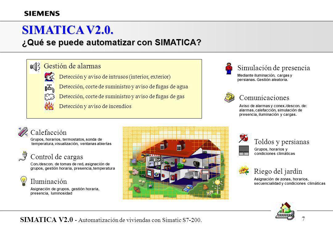 SIMATICA V2.0. ¿Qué se puede automatizar con SIMATICA