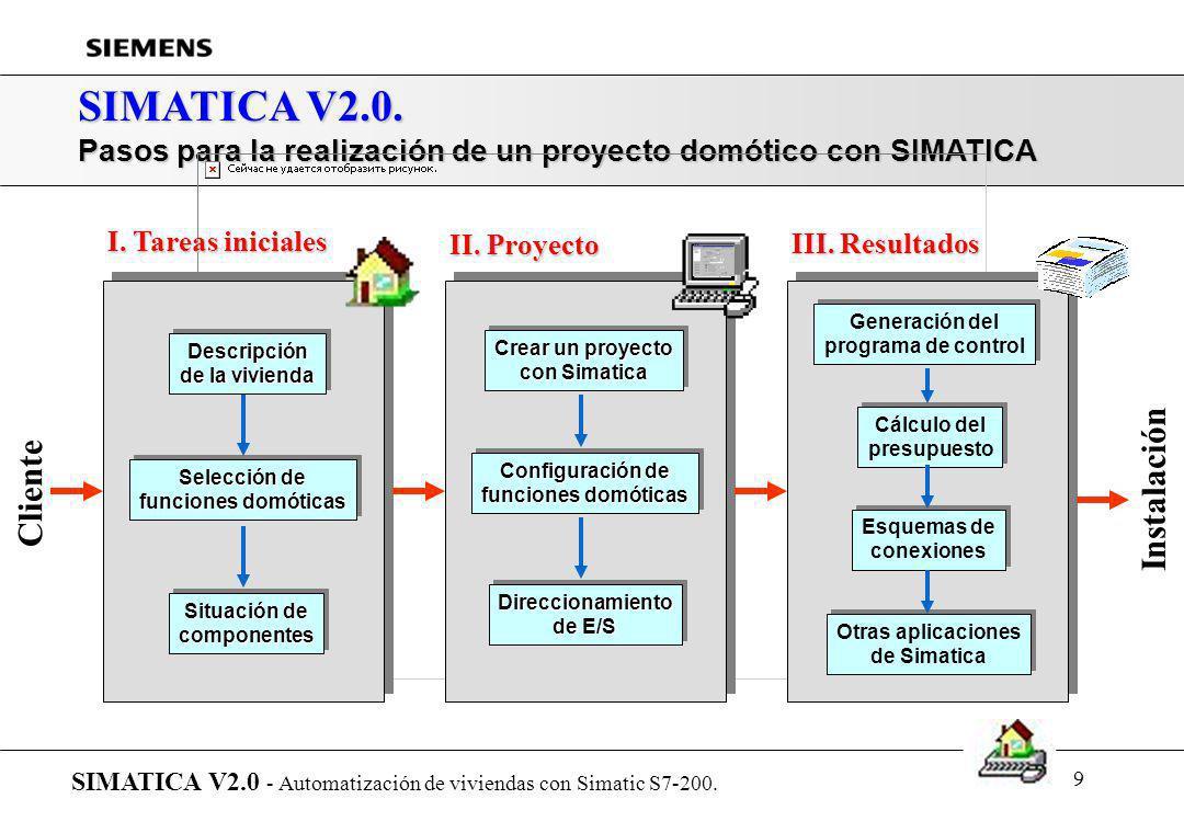 SIMATICA V2.0. Instalación Cliente