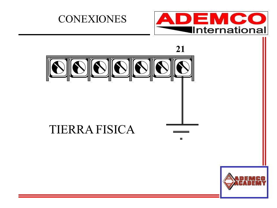CONEXIONES 21 TIERRA FISICA