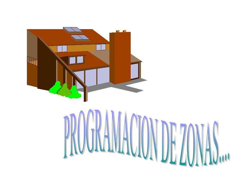 PROGRAMACION DE ZONAS....