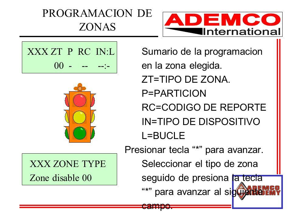 PROGRAMACION DE ZONAS XXX ZT P RC IN:L Sumario de la programacion